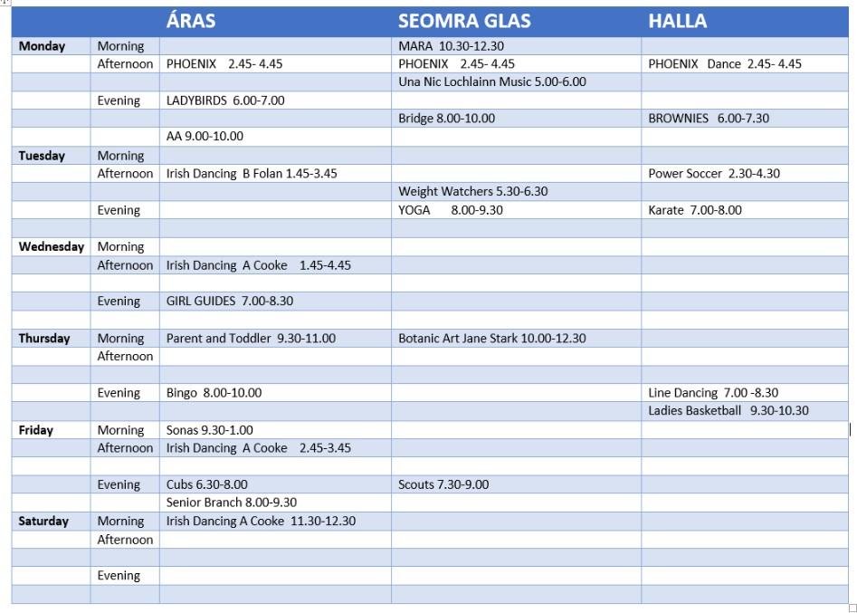 List of activities at Áras Uilinn Q1 2020